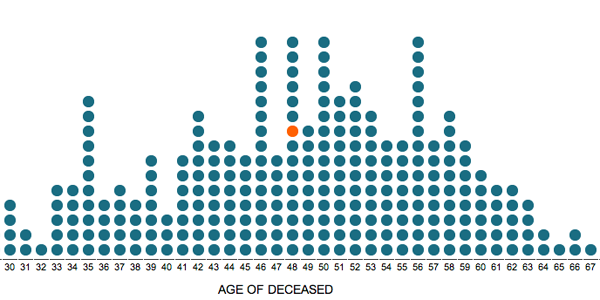 Prescription drug-related deaths interactive thumbnail
